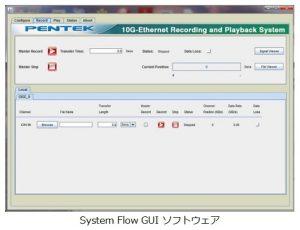 SystemFlowイメージ