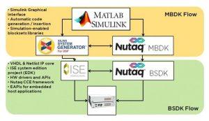 MBDKの図