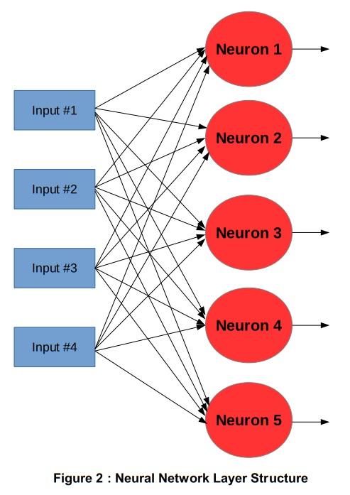 並列インスタンスの構造