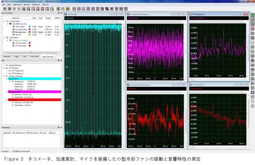 小型冷却ファンの振動と音響特性