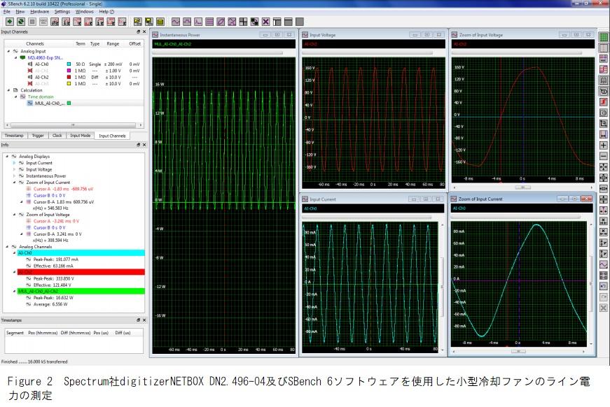 小型冷却ファンのライン電力の測定