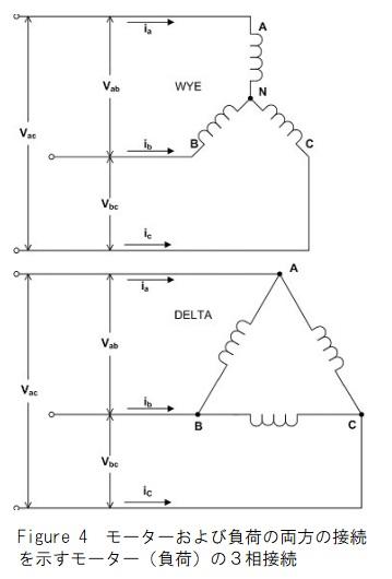 モーターの3相接続