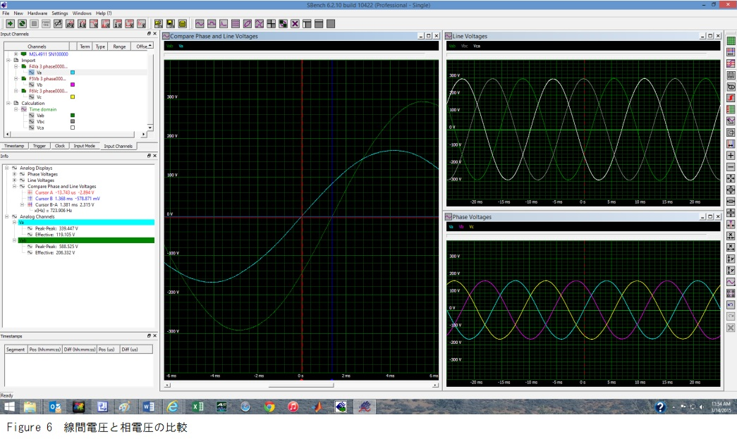 線間電圧と相電圧の比較