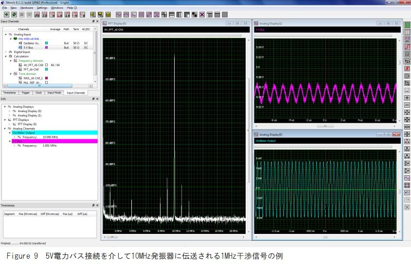 1MHz干渉信号