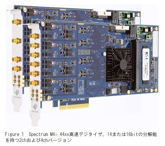 Spectrum M4i.44xx A/Dボード