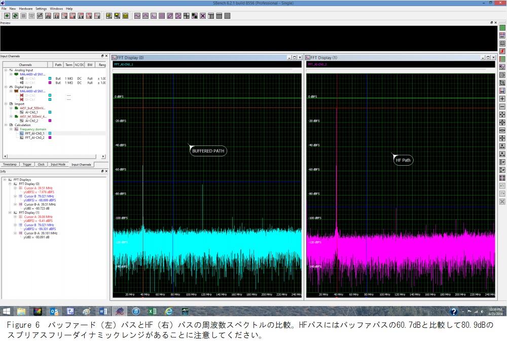 HFとバッファパス周波数スペクトル