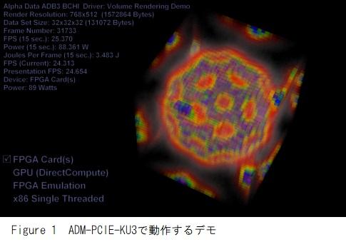 ADM-PCIE-KU3デモ