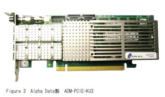 ADM-PCIE-KU3 FPGAボード